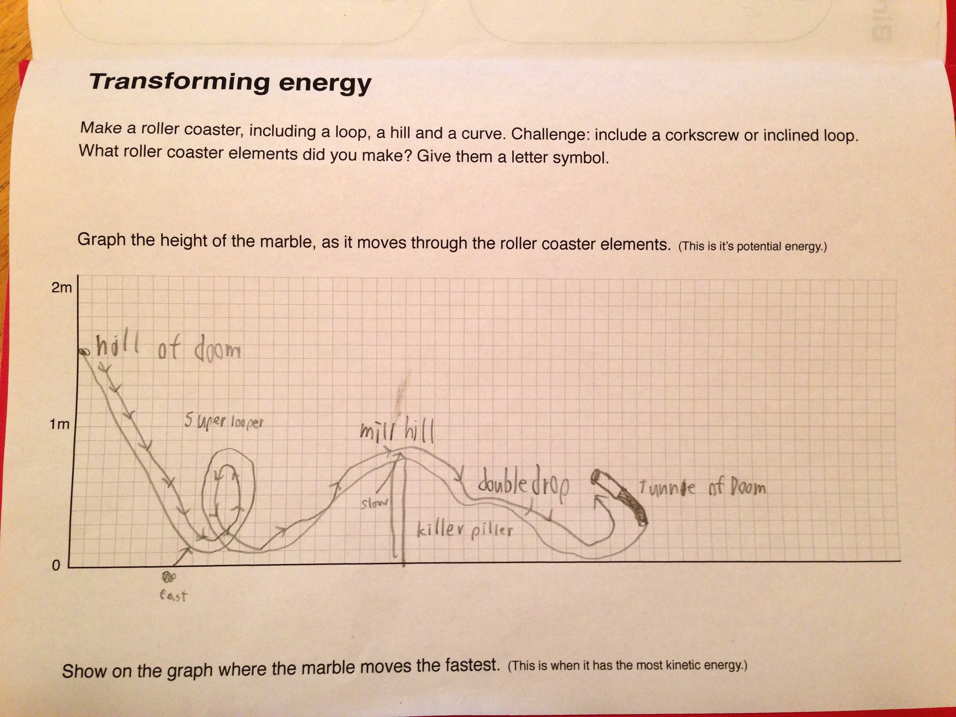 Roller Coaster And Energy Transformation Ingridscience