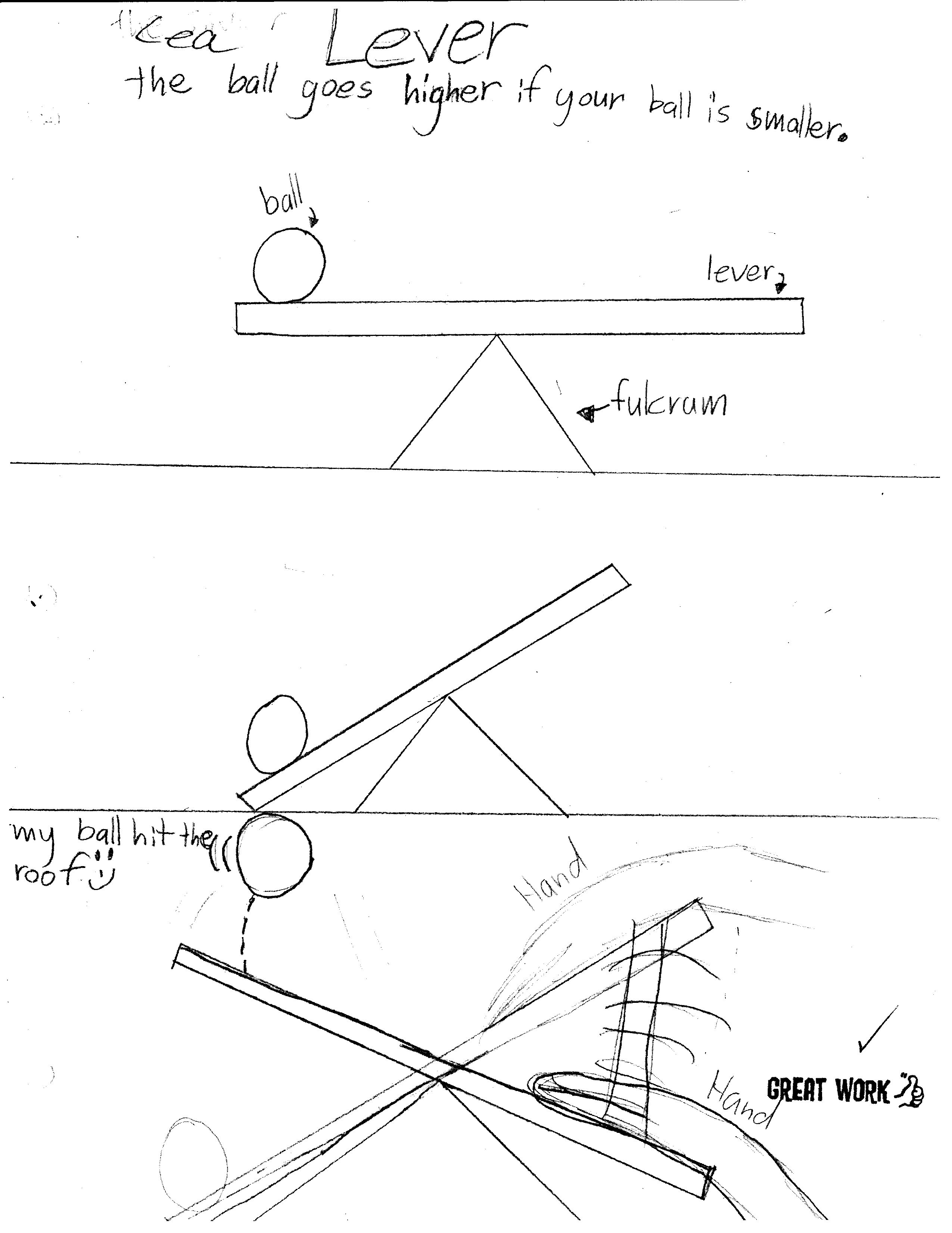 worksheet Worksheet On Simple Machines For Grade 5 lever and fulcrum experimentation projecting a ball ingridscience ca physics simple complex machines 5