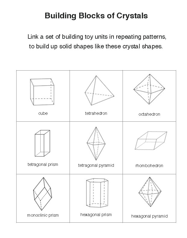 Crystal Shapes From Building Blocks Ingridscience Ca