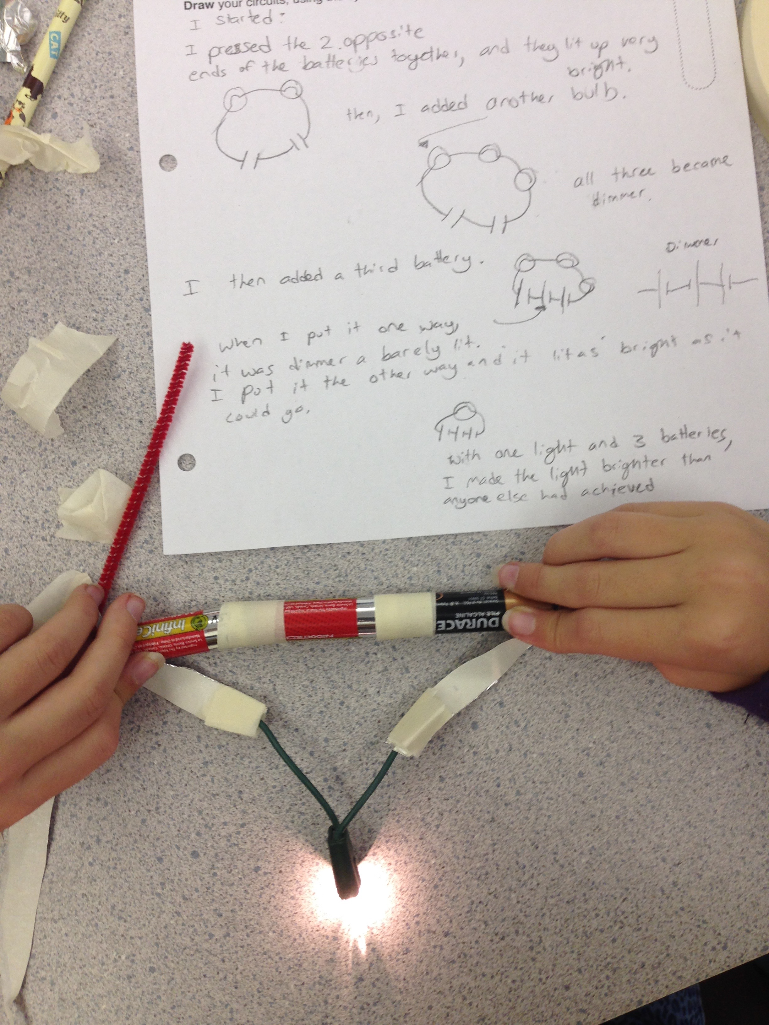 Electric Circuits With Home Made Wires And Bulbs Drawing Of A Simple Circuit Bulb Cell The Switch